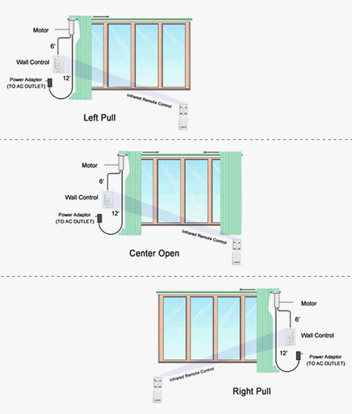 openings CL820 system
